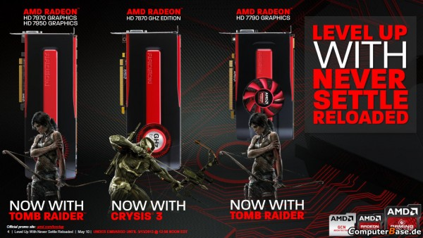 AMD Never Settle Reloaded