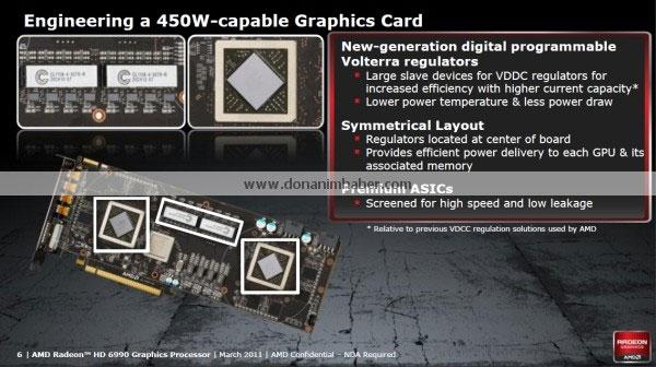 Видеокарта AMD Radeon HD 6990 Antilles