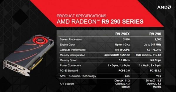 Radeon R9 290X и Radeon R9 290