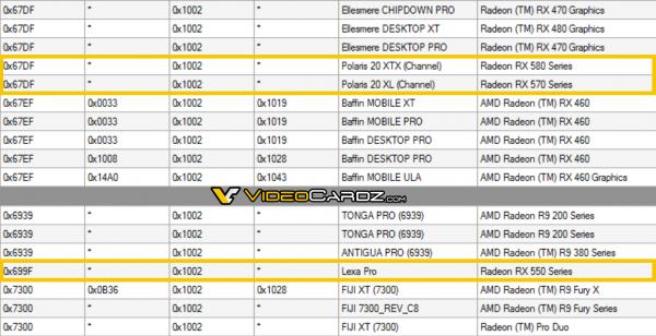 Radeon, RX 580, RX 570, Polaris 20 XTX, Polaris 20 XT
