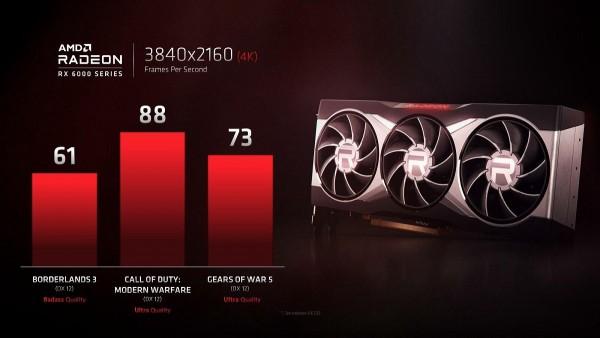 AMD Radeon RX 6000, Big Navi