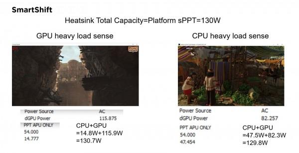 AMD Radeon RX 6700M