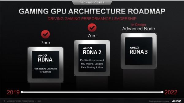 AMD, Zen4 «Raphael», RDNA3, Broly_X1