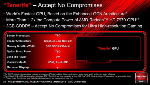 AMD Tenerife