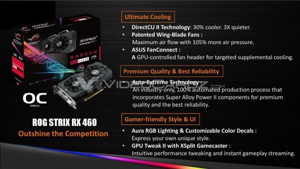 ASUS RX 460 STRIX (STRIX-RX460-O4G-GAMING)