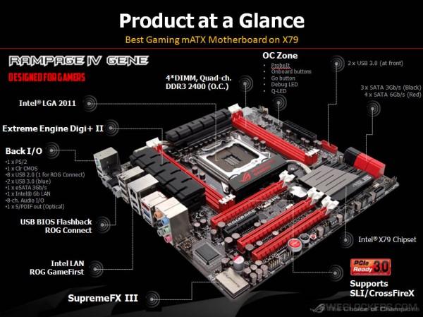 ASUS Rampage IV Gene LGA2011