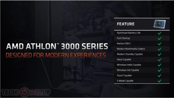 Athlon Gold 3150U, Athlon Silver 3050U, AMD
