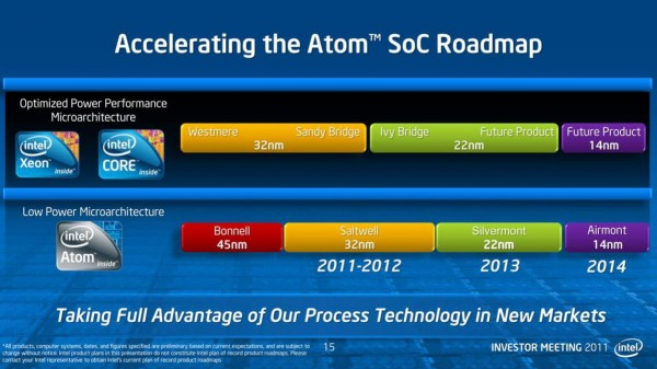 Intel Atom Silvermont