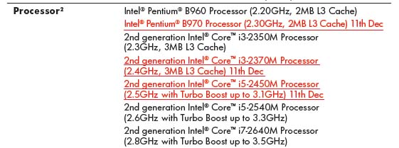 Intel Pentium B970 HP Pavilion dv6