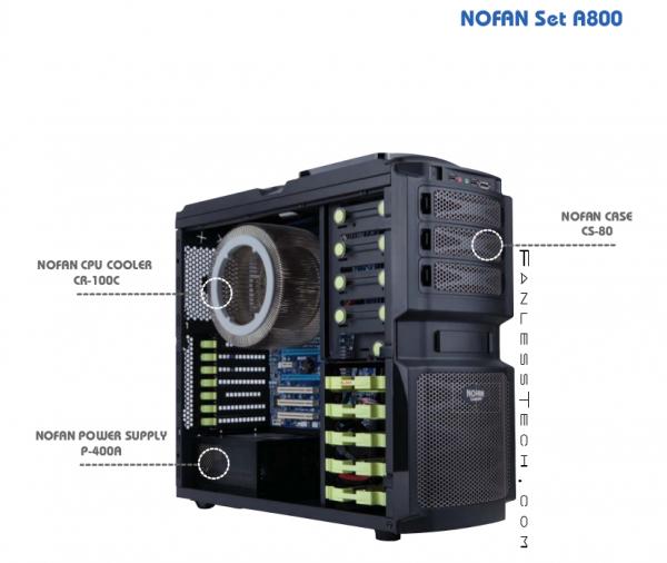 NOFAN CS-80