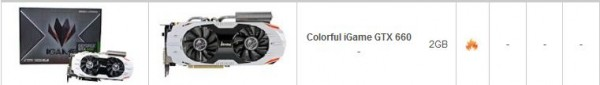 Colorful iGame GTX 660