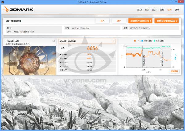 Core i7-4800MQ Cloud Gate