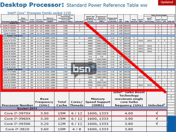 Intel Core i7-3970X Extreme
