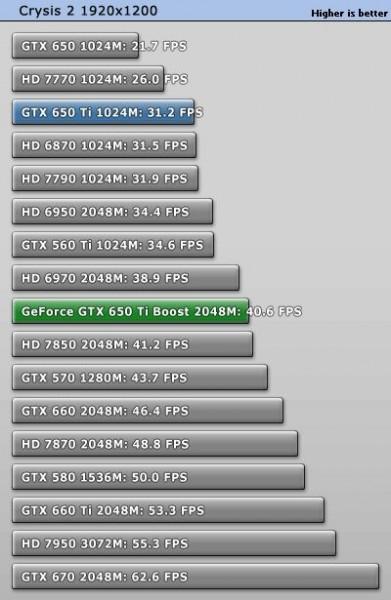 Crysis 2_1920_1200