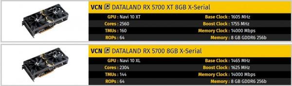 Dataland, Radeon RX 5700 X-Serial, RX 5700 XT X-Serial