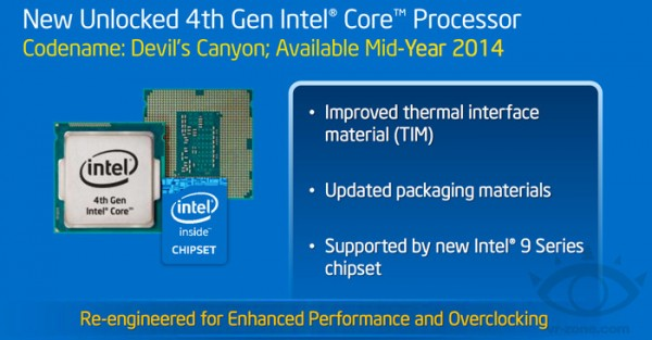 Intel, Devils Canyon