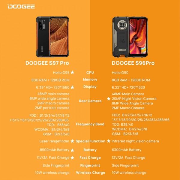 Doogee запускает защищённый смартфон S97 Pro с профессиональным лазерным дальномером