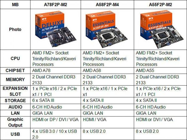 Elitegroup A78F2P-M2, A58F2P-M4, A55F2P-M2