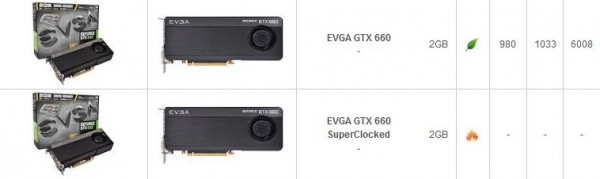 EVGA GeForce GTX 660