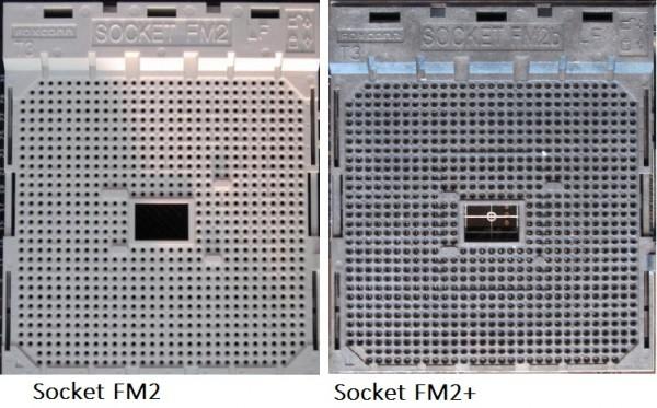 APU AMD Kaveri