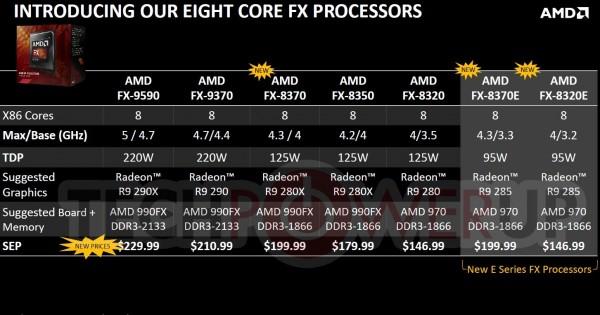 FX-8320E, FX-8370E, FX-8370