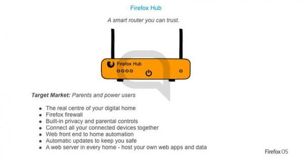 Firefox Hub