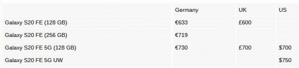 Samsung Galaxy S20 FE цена