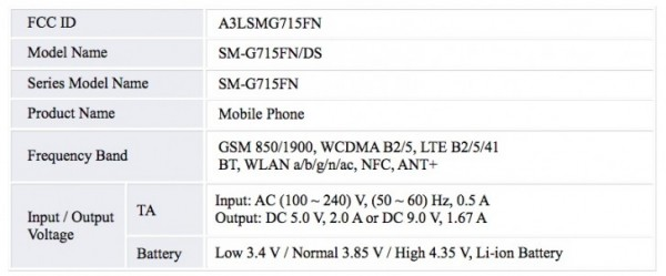 Samsung Galaxy XCover Pro, SM-G715FN