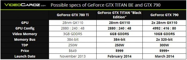 GTX TITAN Black Edition