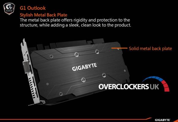 Gigabyte Radeon RX 480 G1 GAMING