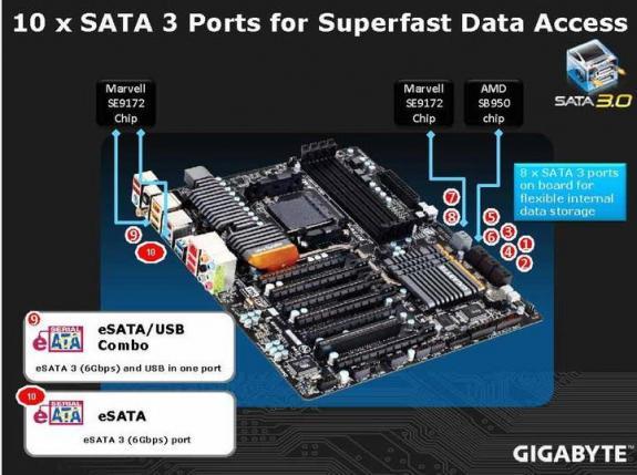Gigabyte GA-990FXA-UD7
