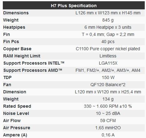 Cryorig H7 Plus