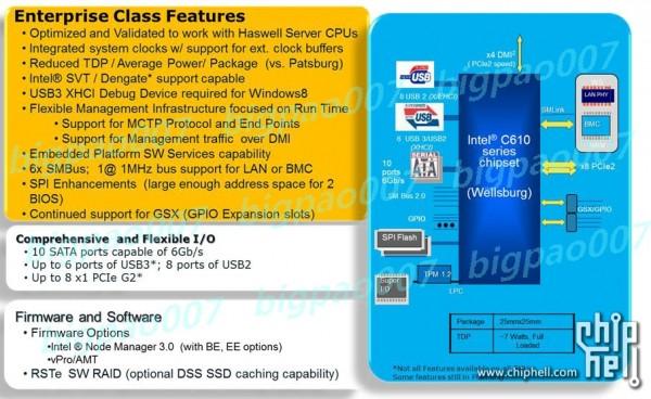 Intel Haswell-EP и Haswell-EN