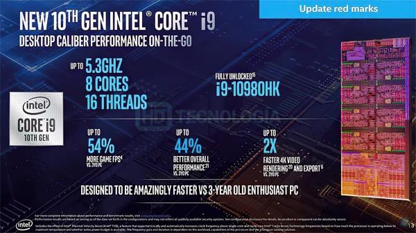 Intel Comet Lake-H