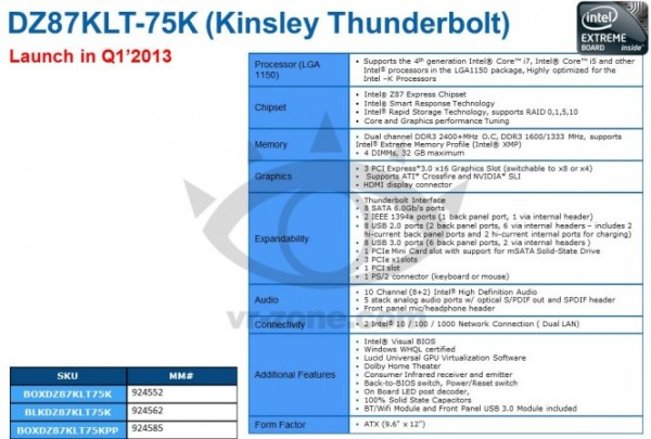 Intel DZ87KLT-75K «Kinsley Thunderbolt»