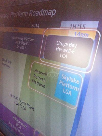 Intel роадмап 2015