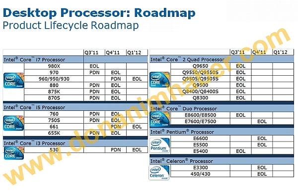 Intel CPU Retire