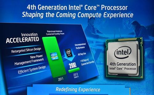 Intel Haswell CPU