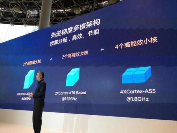Huawei HiSilicon Kirin 980