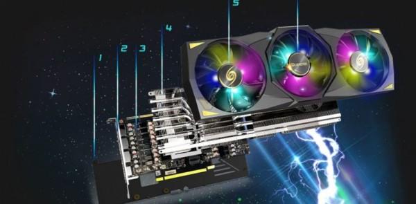 Leadtek GeForce RTX 3090 WinFast Hurricane