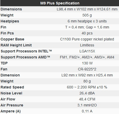 Cryorig M9 Plus