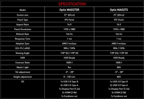 MSI Optix MAG273R и Optix MAG273