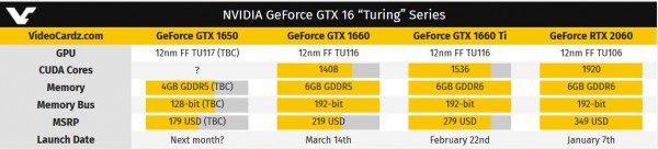 GeForce GTX 1650