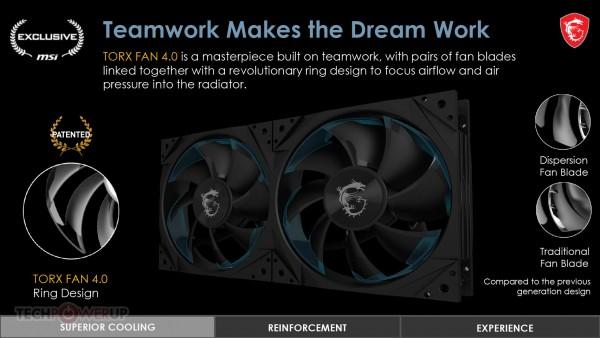 MSI GeForce RTX 30 Sea Hawk