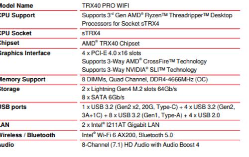 MSI TRX40 PRO WIFI и MSI TRX40 PRO 10G