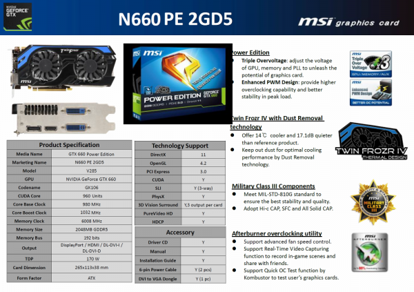 MSI GeForce GTX 660 Power Edition