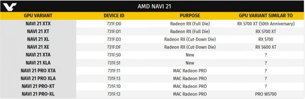Navi Refresh, AMD, Navi 2x, Navi 3