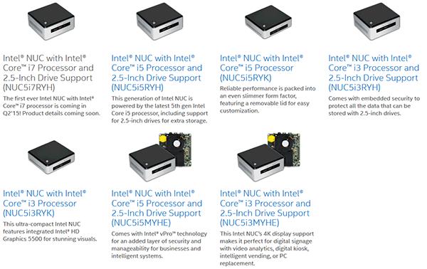 Intel NUC (NUC5i7RYH)