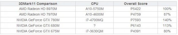 HD 8970M