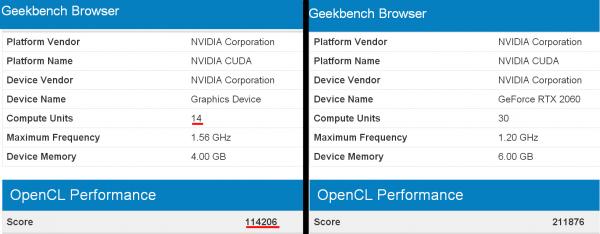 GeForce, GTX 2050 Ti, GTX 1150